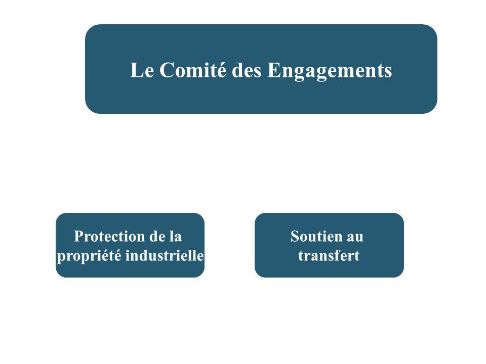 Le Comité des Engagements Protection de la propriété industrielle Soutien au transfert