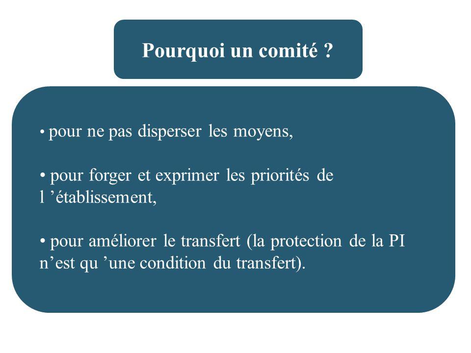 pour ne pas disperser les moyens, pour forger et exprimer les priorités de l établissement, pour améliorer le transfert (la protection de la PI nest qu une condition du transfert).