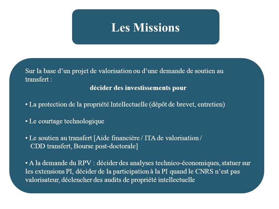 Sur la base dun projet de valorisation ou dune demande de soutien au transfert : décider des investissements pour La protection de la propriété Intell