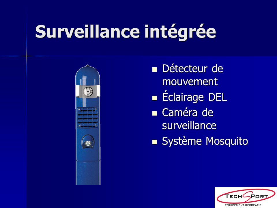 Surveillance intégrée Détecteur de mouvement Détecteur de mouvement Éclairage DEL Éclairage DEL Caméra de surveillance Caméra de surveillance Système