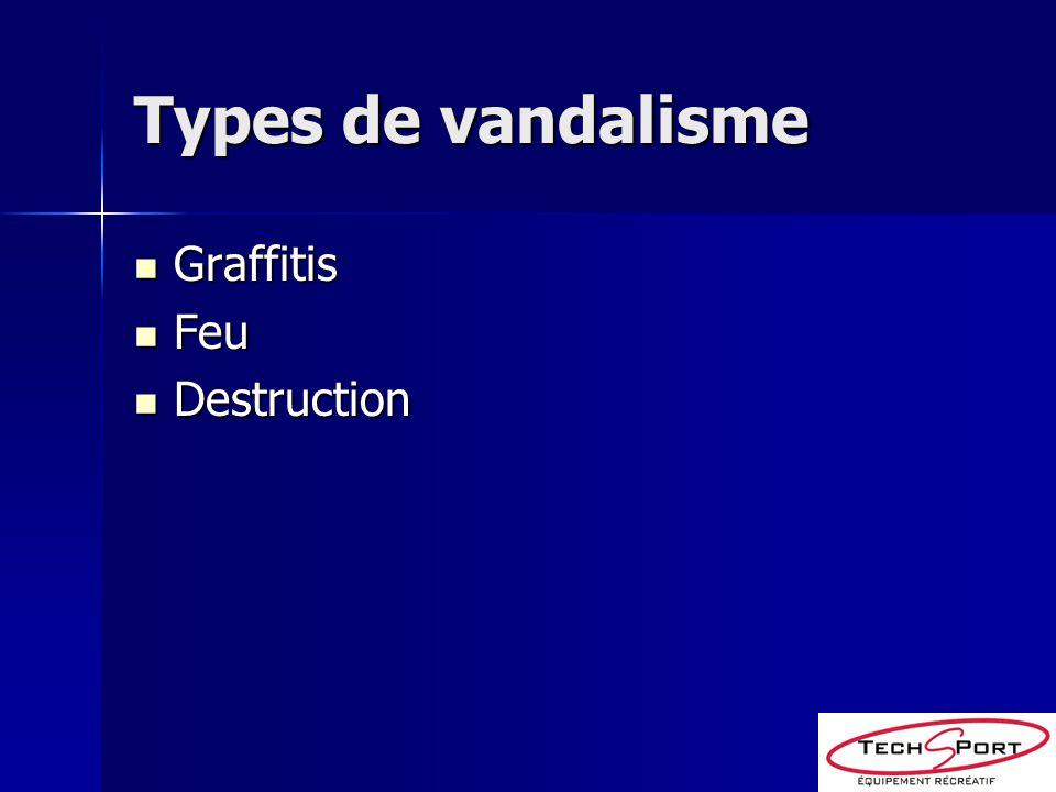 Quelles sont les 4 composantes les plus sujet au vandalisme Panneaux bulle en acrylique Panneaux bulle en acrylique Tunnels à ramper et glissoires tube en plastique Tunnels à ramper et glissoires tube en plastique Panneaux interactifs en plastique comme le Tic-Tac-Toc Panneaux interactifs en plastique comme le Tic-Tac-Toc Glissoires Glissoires