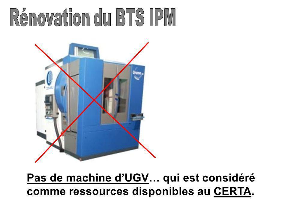 Pas de machine dUGV… qui est considéré comme ressources disponibles au CERTA.