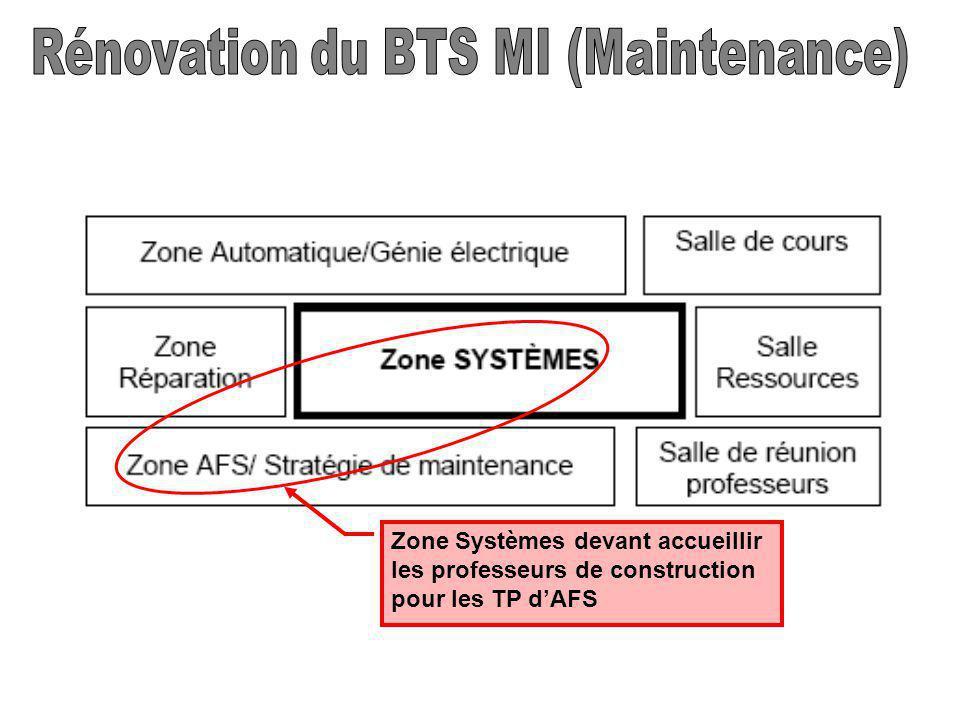 Zone Systèmes devant accueillir les professeurs de construction pour les TP dAFS