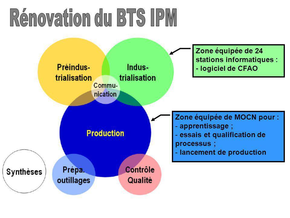 Zone équipée de MOCN pour : - apprentissage ; - essais et qualification de processus ; - lancement de production Zone équipée de 24 stations informatiques : - logiciel de CFAO