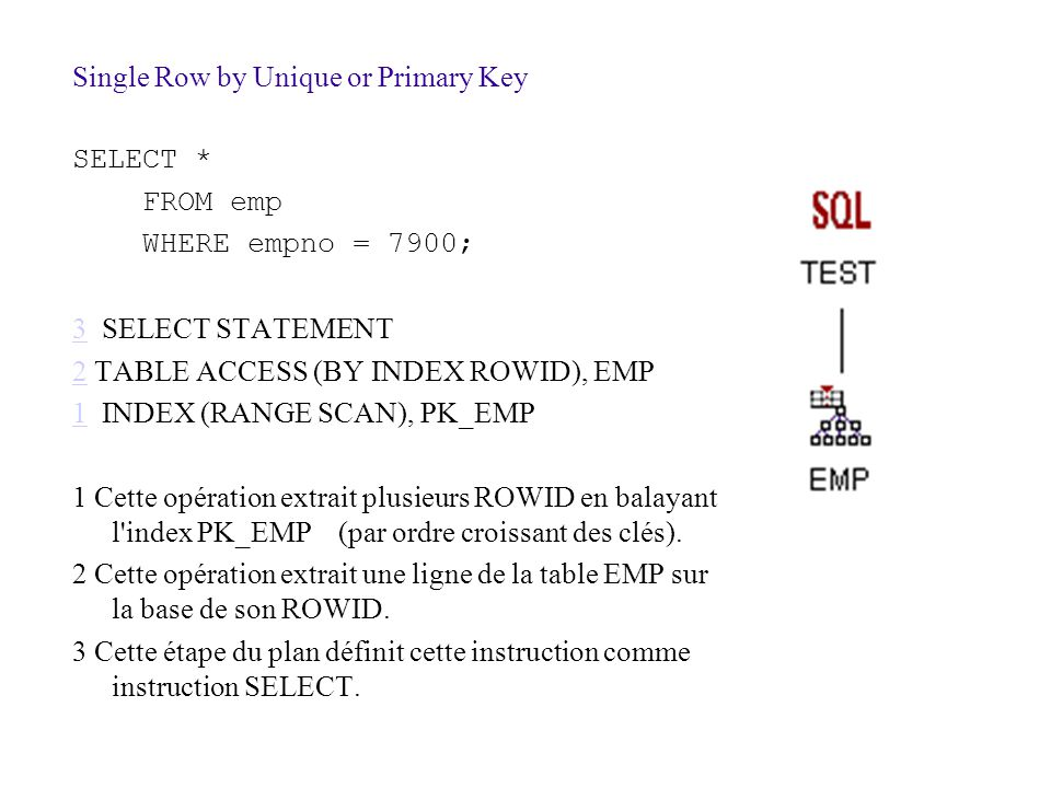 Single Row by Unique or Primary Key SELECT * FROM emp WHERE empno = 7900; 33 SELECT STATEMENT 22 TABLE ACCESS (BY INDEX ROWID), EMP 11 INDEX (RANGE SC