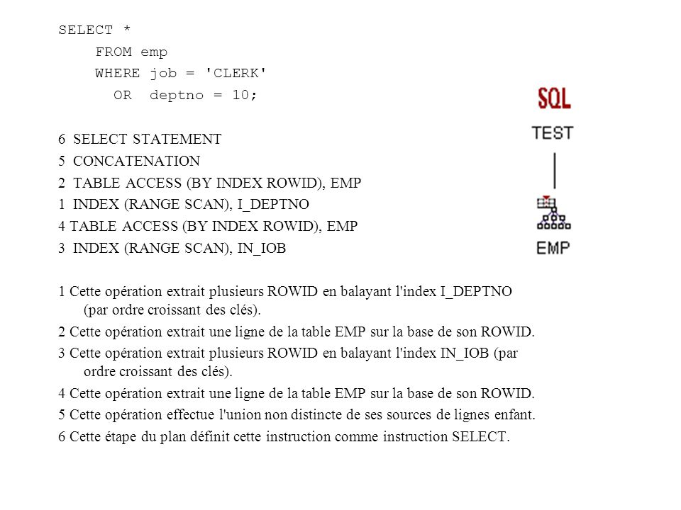 SELECT * FROM emp WHERE job = 'CLERK' OR deptno = 10; 6 SELECT STATEMENT 5 CONCATENATION 2 TABLE ACCESS (BY INDEX ROWID), EMP 1 INDEX (RANGE SCAN), I_