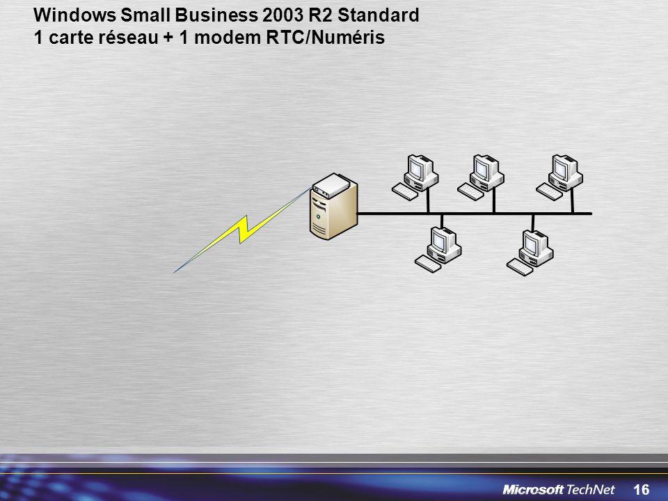 16 Windows Small Business 2003 R2 Standard 1 carte réseau + 1 modem RTC/Numéris