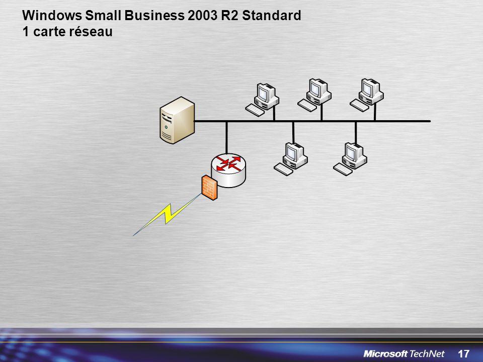 17 Windows Small Business 2003 R2 Standard 1 carte réseau
