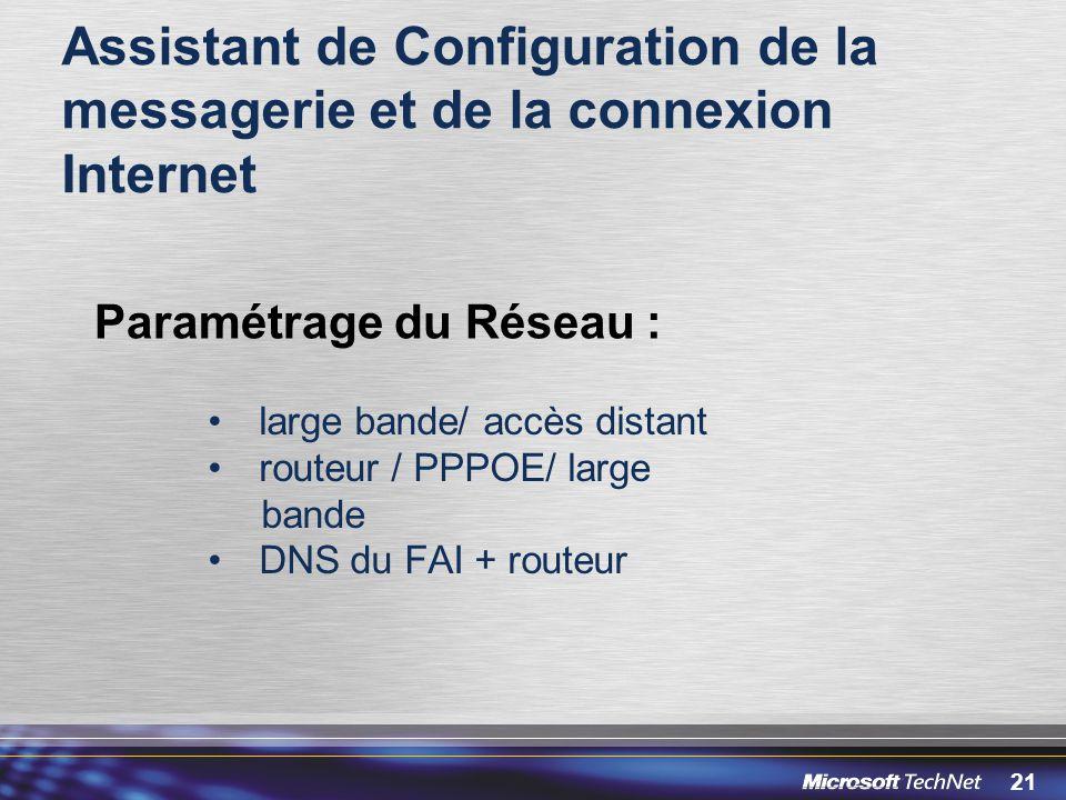 21 Assistant de Configuration de la messagerie et de la connexion Internet large bande/ accès distant routeur / PPPOE/ large bande DNS du FAI + routeu