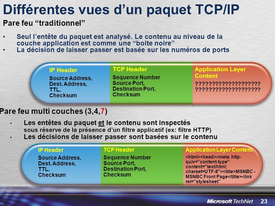 23 Application Layer Content???????????????????? Différentes vues dun paquet TCP/IP Seul lentête du paquet est analysé. Le contenu au niveau de la cou