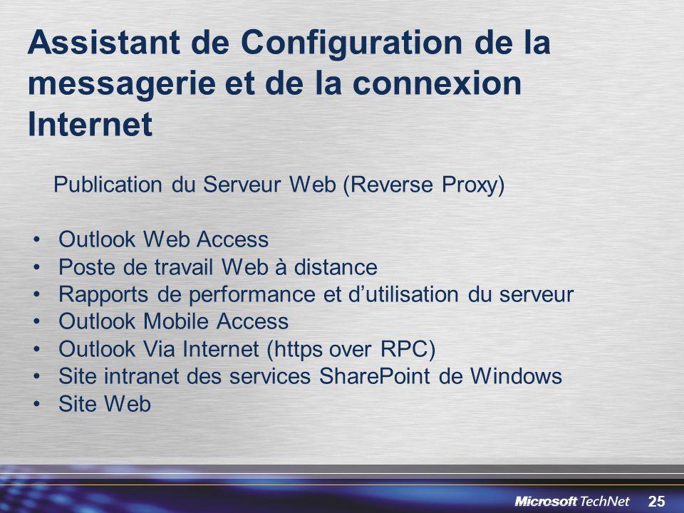 25 Assistant de Configuration de la messagerie et de la connexion Internet Publication du Serveur Web (Reverse Proxy) Outlook Web Access Poste de trav