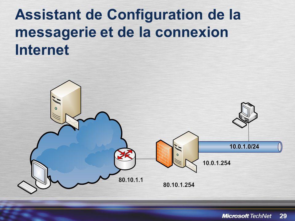 29 Assistant de Configuration de la messagerie et de la connexion Internet