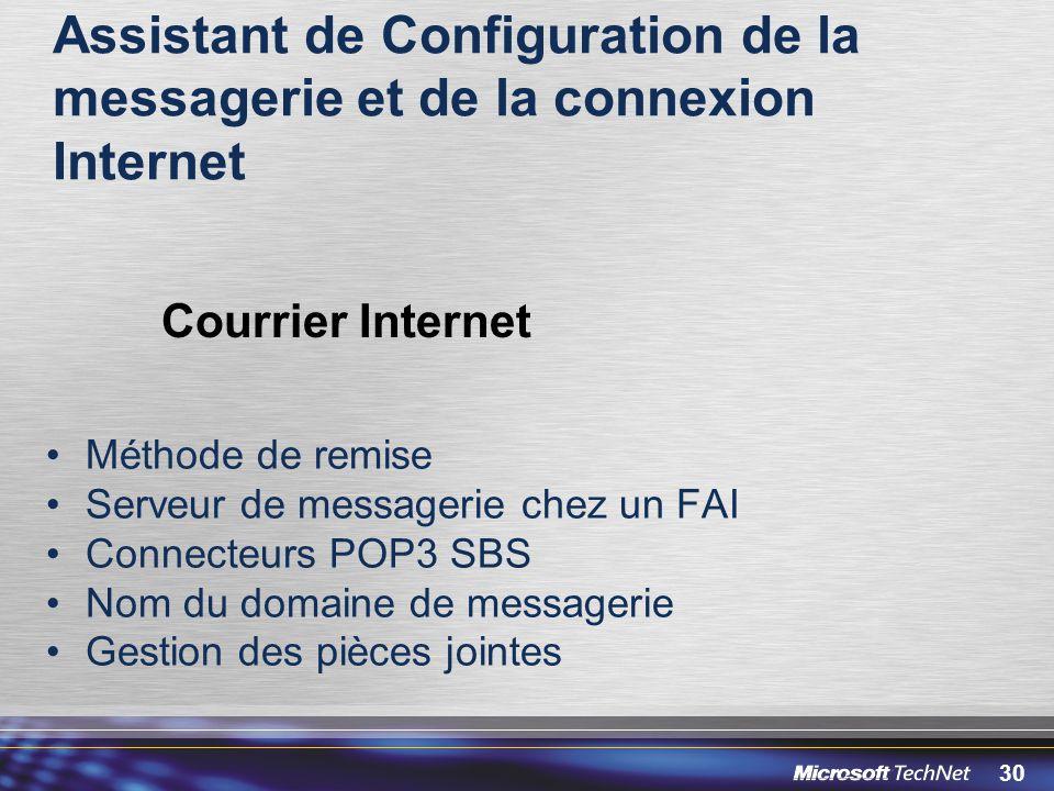 30 Assistant de Configuration de la messagerie et de la connexion Internet Méthode de remise Serveur de messagerie chez un FAI Connecteurs POP3 SBS No