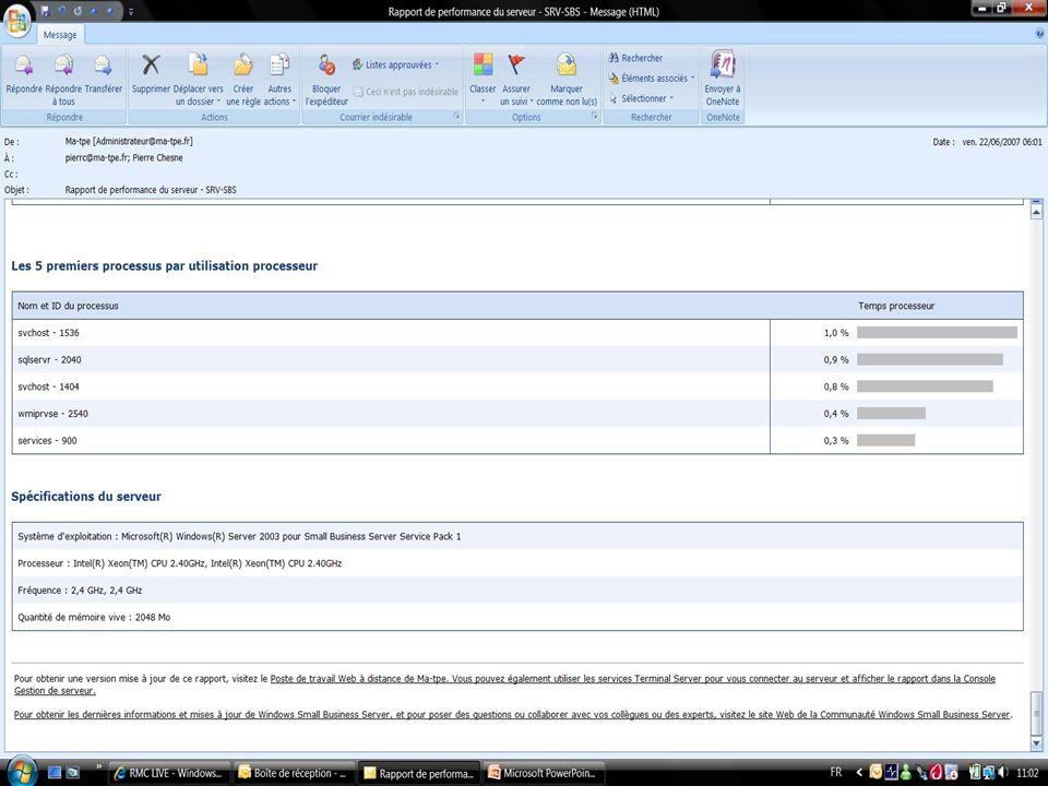 54 Analyse et rapports Rapport des performances Synthèse Sauvegarde Update Services au démarrage Alertes critiques (définit par défaut) Erreurs critiq
