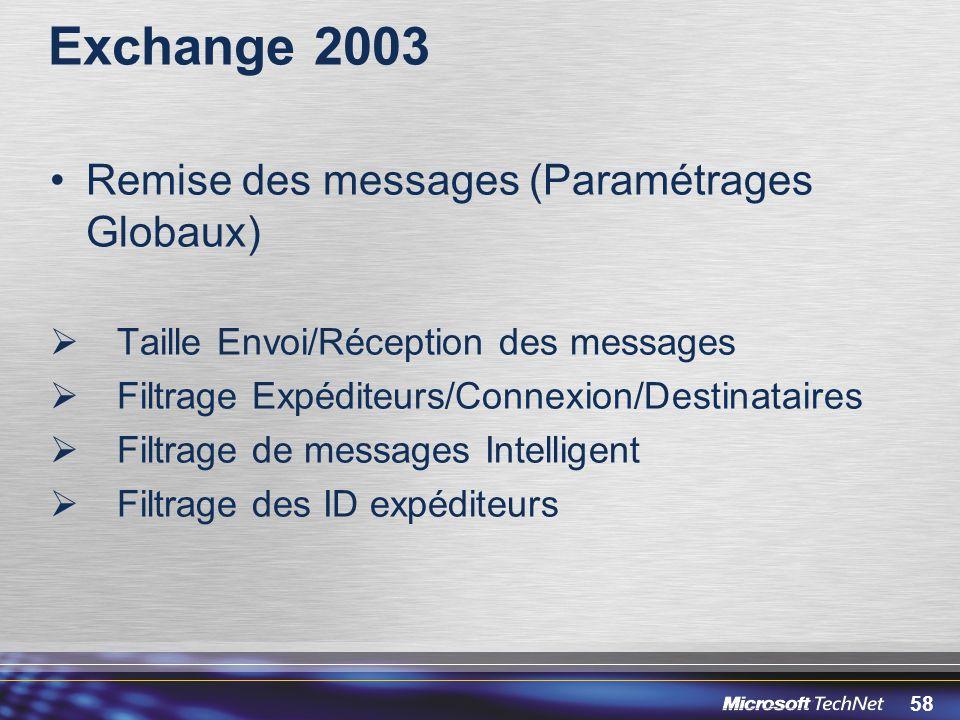 58 Exchange 2003 Remise des messages (Paramétrages Globaux) Taille Envoi/Réception des messages Filtrage Expéditeurs/Connexion/Destinataires Filtrage