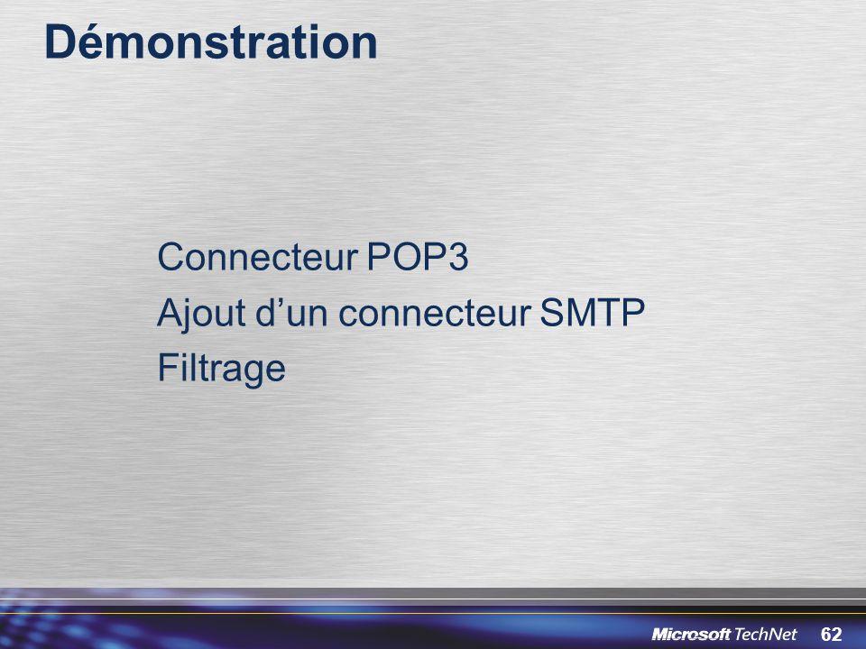 62 Démonstration Connecteur POP3 Ajout dun connecteur SMTP Filtrage