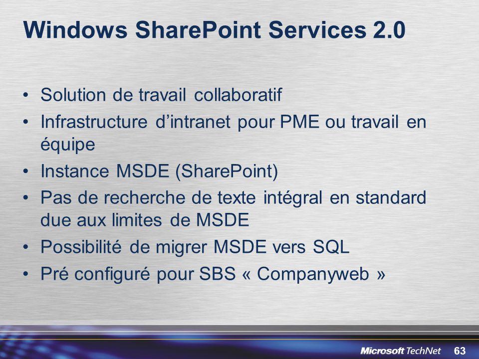 63 Windows SharePoint Services 2.0 Solution de travail collaboratif Infrastructure dintranet pour PME ou travail en équipe Instance MSDE (SharePoint)
