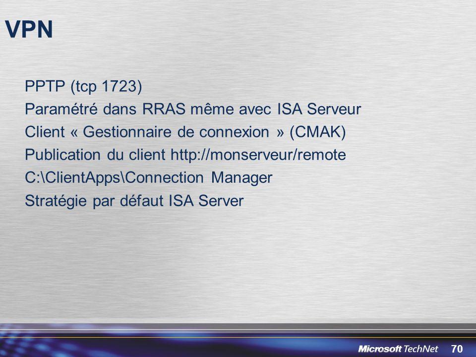 70 VPN PPTP (tcp 1723) Paramétré dans RRAS même avec ISA Serveur Client « Gestionnaire de connexion » (CMAK) Publication du client http://monserveur/r