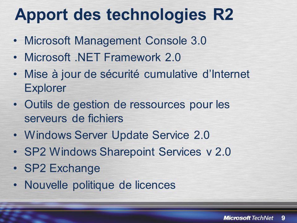 9 Apport des technologies R2 Microsoft Management Console 3.0 Microsoft.NET Framework 2.0 Mise à jour de sécurité cumulative dInternet Explorer Outils