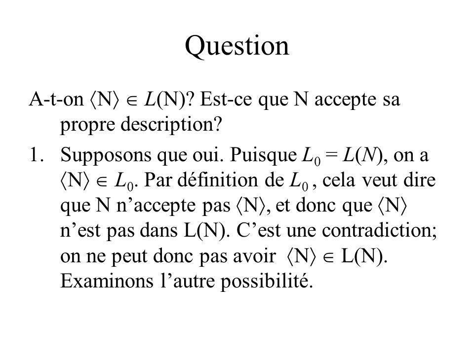 Question A-t-on N L(N)? Est-ce que N accepte sa propre description? 1.Supposons que oui. Puisque L 0 = L(N), on a N L 0. Par définition de L 0, cela v