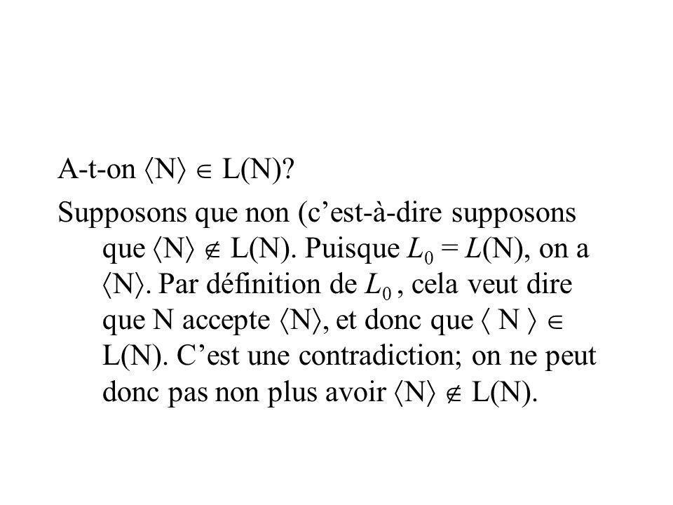 A-t-on N L(N)? Supposons que non (cest-à-dire supposons que N L(N). Puisque L 0 = L(N), on a N. Par définition de L 0, cela veut dire que N accepte N,