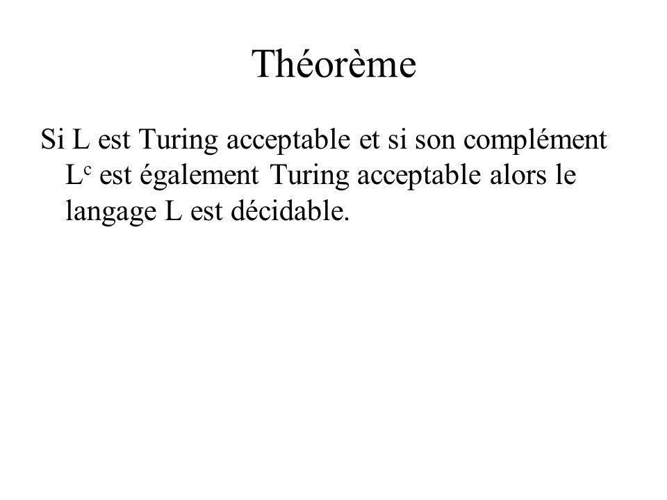 Théorème Si L est Turing acceptable et si son complément L c est également Turing acceptable alors le langage L est décidable.