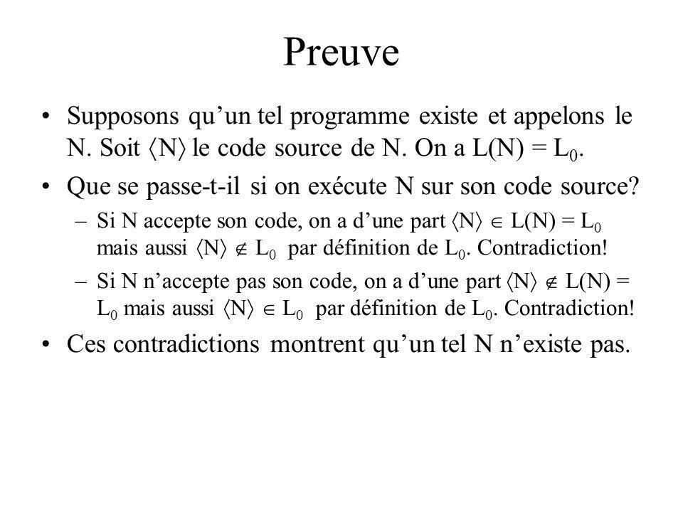 Preuve Supposons quun tel programme existe et appelons le N. Soit N le code source de N. On a L(N) = L 0. Que se passe-t-il si on exécute N sur son co