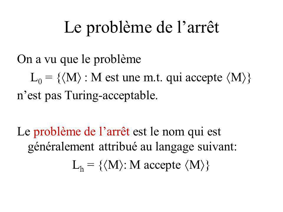 Le problème de larrêt On a vu que le problème L 0 = { M : M est une m.t. qui accepte M } nest pas Turing-acceptable. Le problème de larrêt est le nom