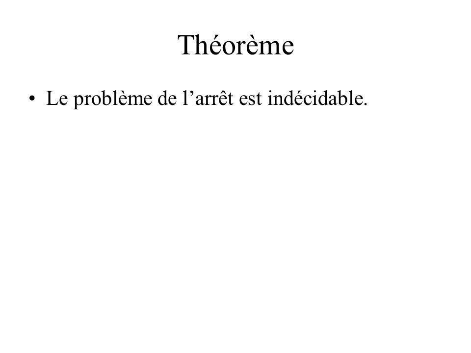 Théorème Le problème de larrêt est indécidable.