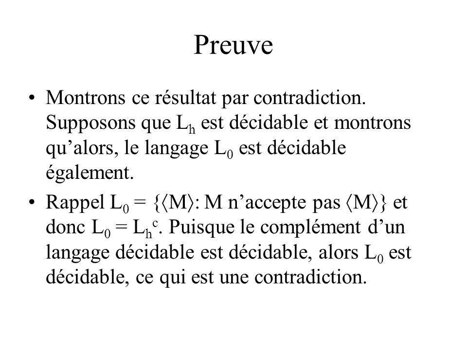 Preuve Montrons ce résultat par contradiction. Supposons que L h est décidable et montrons qualors, le langage L 0 est décidable également. Rappel L 0