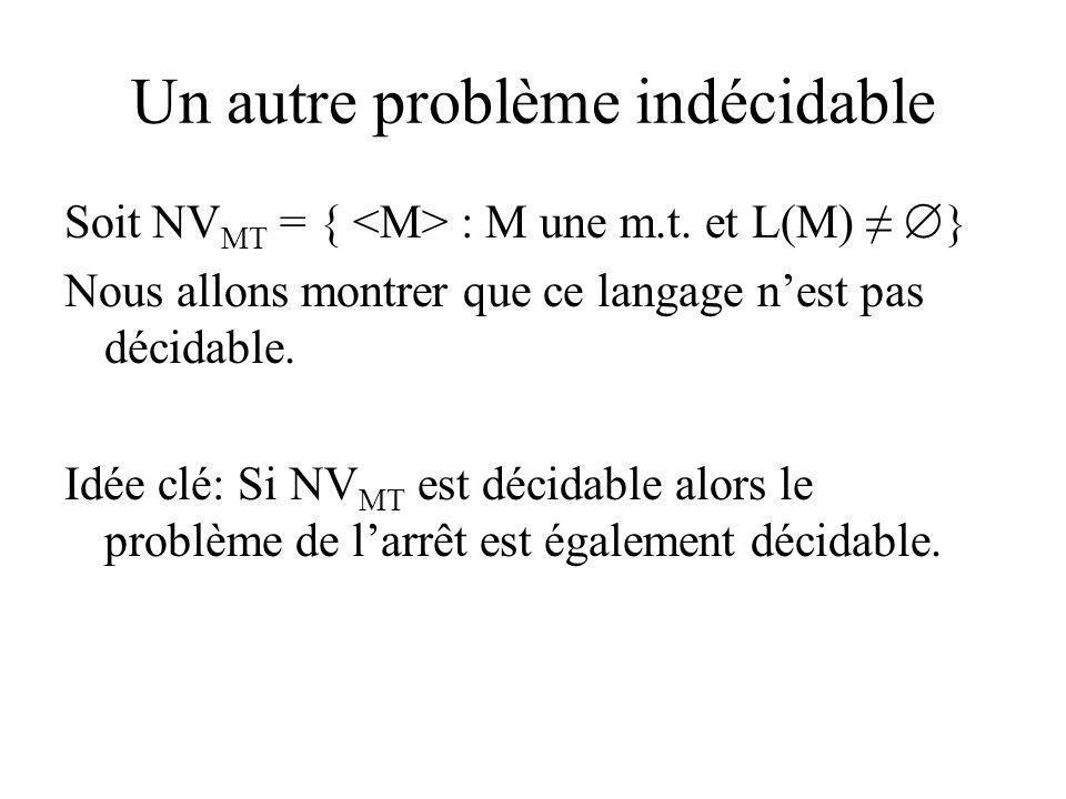 Un autre problème indécidable Soit NV MT = { : M une m.t. et L(M) } Nous allons montrer que ce langage nest pas décidable. Idée clé: Si NV MT est déci