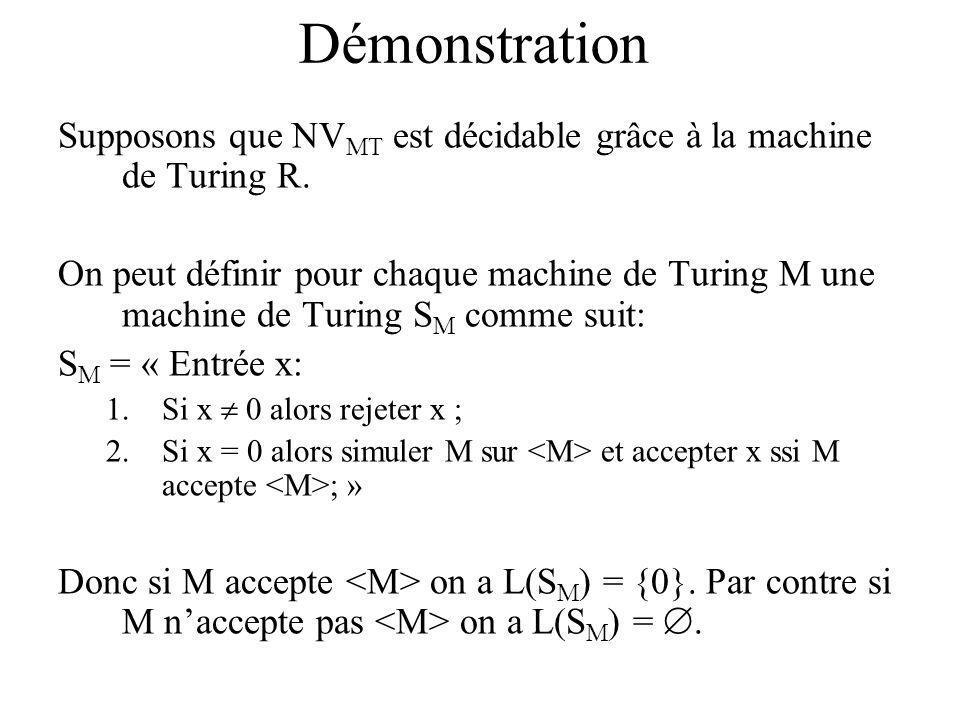 Démonstration Supposons que NV MT est décidable grâce à la machine de Turing R. On peut définir pour chaque machine de Turing M une machine de Turing