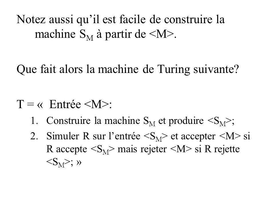 Notez aussi quil est facile de construire la machine S M à partir de. Que fait alors la machine de Turing suivante? T = « Entrée : 1.Construire la mac