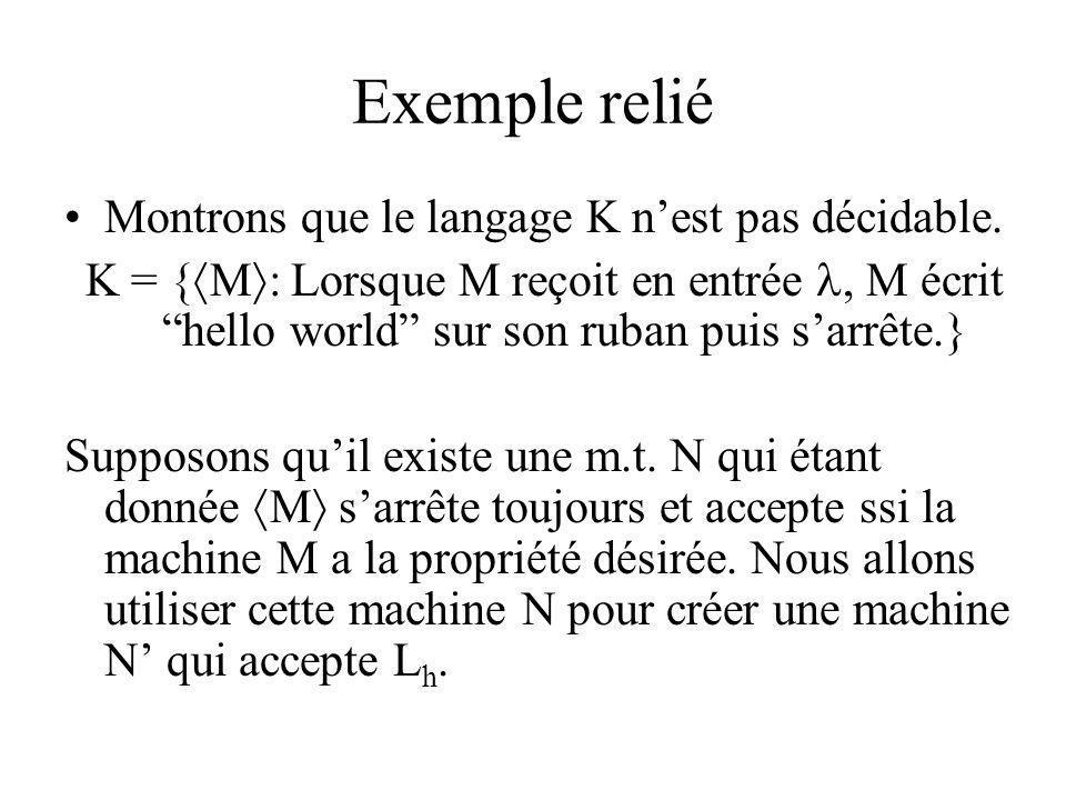 Exemple relié Montrons que le langage K nest pas décidable. K = { M : Lorsque M reçoit en entrée, M écrit hello world sur son ruban puis sarrête.} Sup