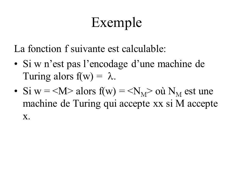 Exemple La fonction f suivante est calculable: Si w nest pas lencodage dune machine de Turing alors f(w) =. Si w = alors f(w) = où N M est une machine
