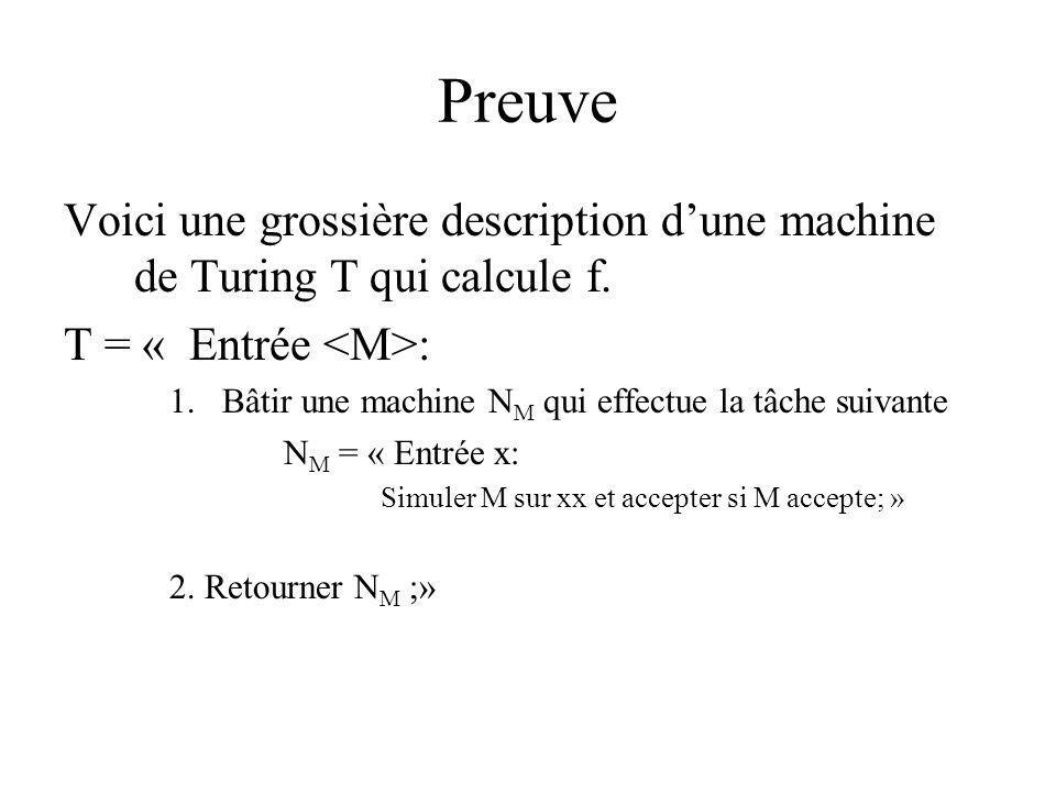 Preuve Voici une grossière description dune machine de Turing T qui calcule f. T = « Entrée : 1.Bâtir une machine N M qui effectue la tâche suivante N