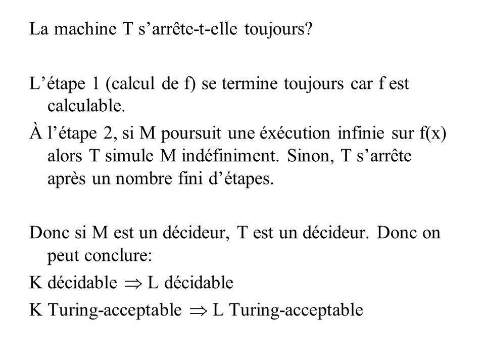La machine T sarrête-t-elle toujours? Létape 1 (calcul de f) se termine toujours car f est calculable. À létape 2, si M poursuit une éxécution infinie