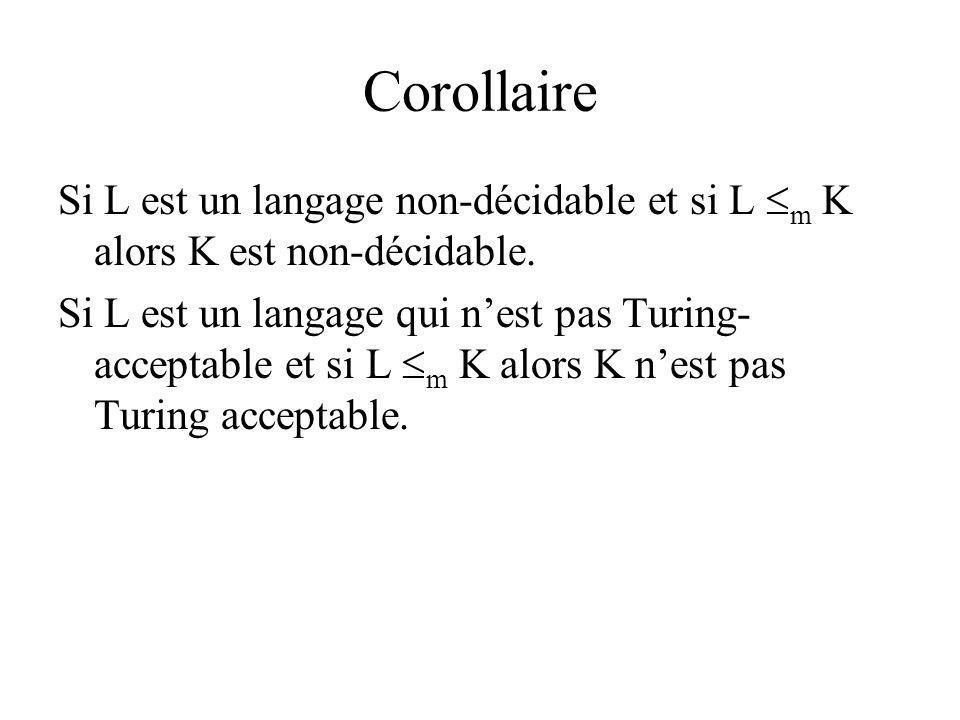 Corollaire Si L est un langage non-décidable et si L m K alors K est non-décidable. Si L est un langage qui nest pas Turing- acceptable et si L m K al