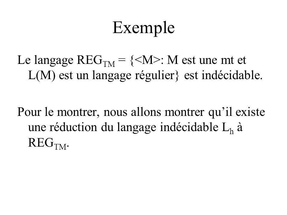Exemple Le langage REG TM = { : M est une mt et L(M) est un langage régulier} est indécidable. Pour le montrer, nous allons montrer quil existe une ré
