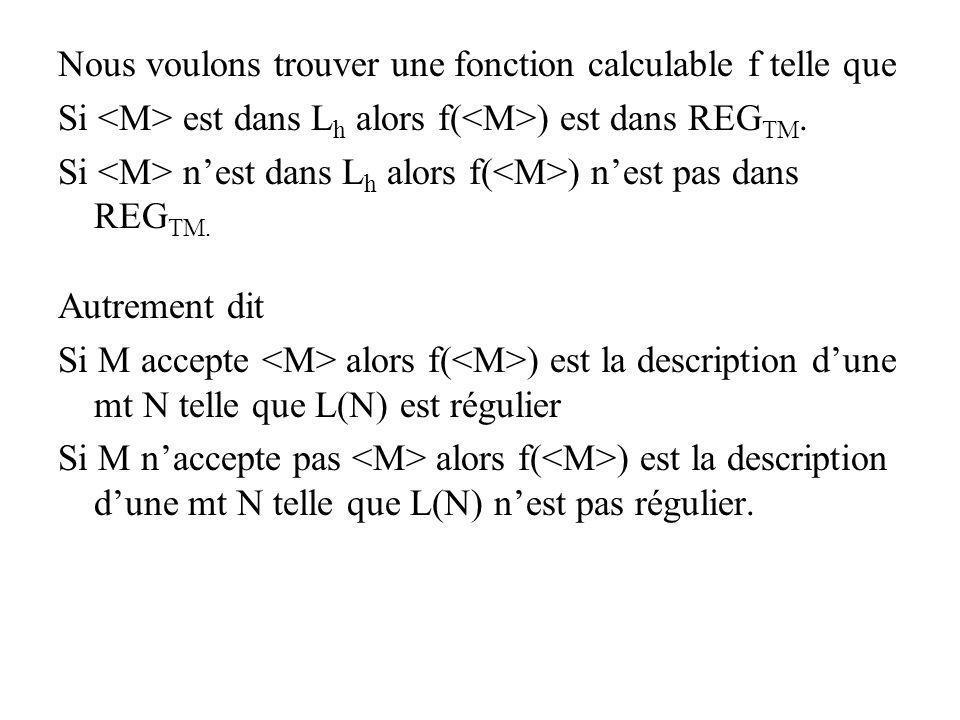 Nous voulons trouver une fonction calculable f telle que Si est dans L h alors f( ) est dans REG TM. Si nest dans L h alors f( ) nest pas dans REG TM.