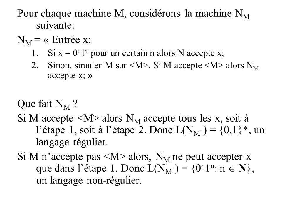 Pour chaque machine M, considérons la machine N M suivante: N M = « Entrée x: 1.Si x = 0 n 1 n pour un certain n alors N accepte x; 2.Sinon, simuler M
