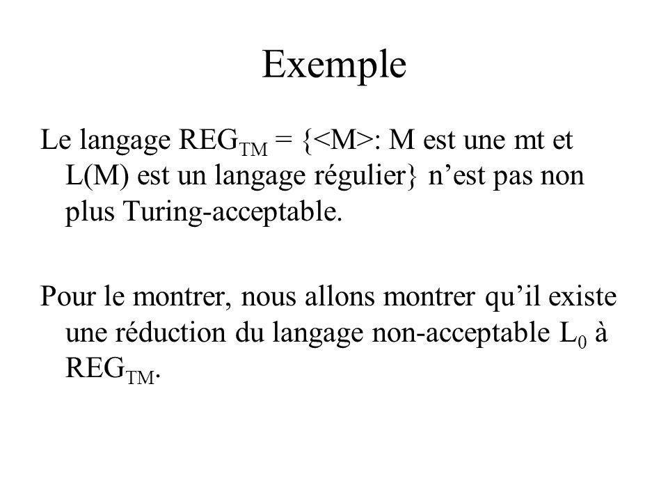 Exemple Le langage REG TM = { : M est une mt et L(M) est un langage régulier} nest pas non plus Turing-acceptable. Pour le montrer, nous allons montre