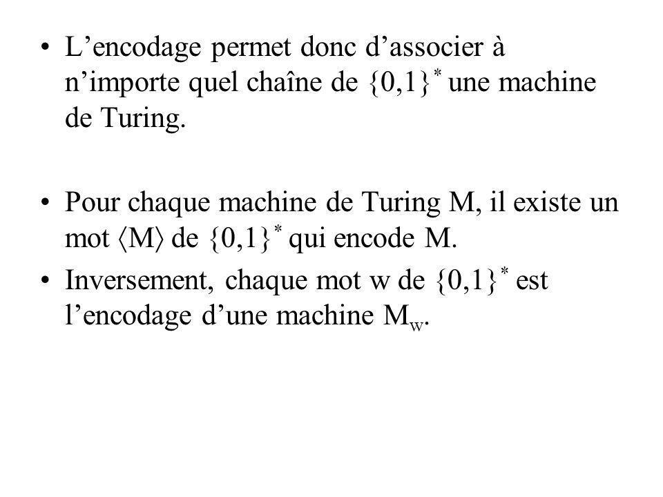 Lencodage permet donc dassocier à nimporte quel chaîne de {0,1} * une machine de Turing. Pour chaque machine de Turing M, il existe un mot M de {0,1}