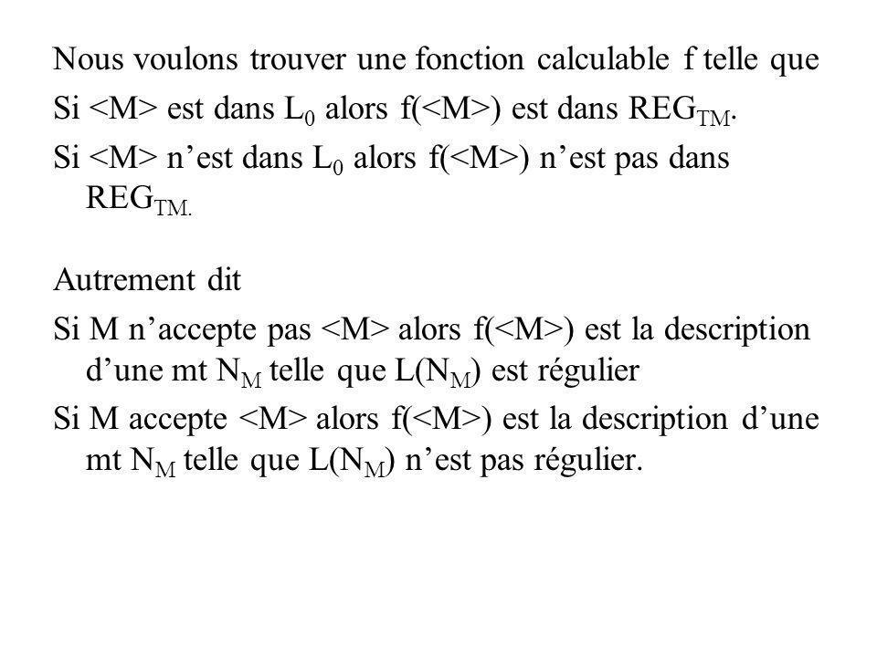 Nous voulons trouver une fonction calculable f telle que Si est dans L 0 alors f( ) est dans REG TM. Si nest dans L 0 alors f( ) nest pas dans REG TM.