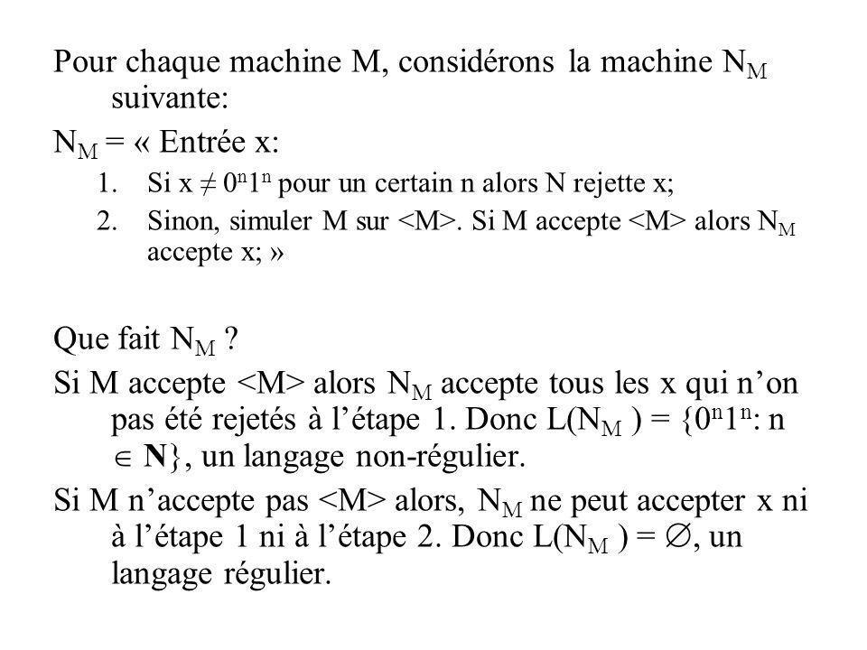 Pour chaque machine M, considérons la machine N M suivante: N M = « Entrée x: 1.Si x 0 n 1 n pour un certain n alors N rejette x; 2.Sinon, simuler M s