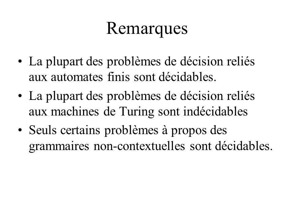 Remarques La plupart des problèmes de décision reliés aux automates finis sont décidables. La plupart des problèmes de décision reliés aux machines de