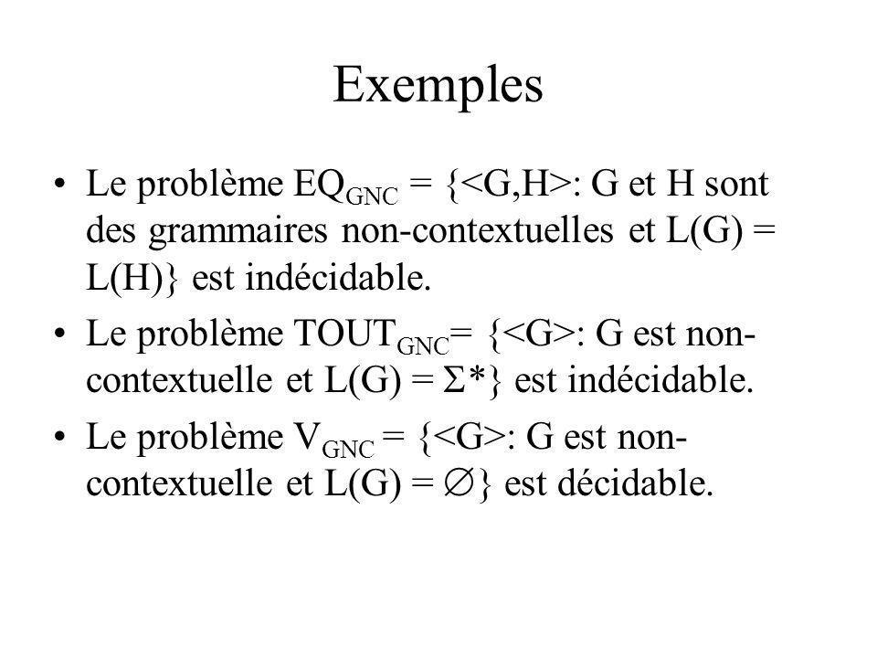 Exemples Le problème EQ GNC = { : G et H sont des grammaires non-contextuelles et L(G) = L(H)} est indécidable. Le problème TOUT GNC = { : G est non-