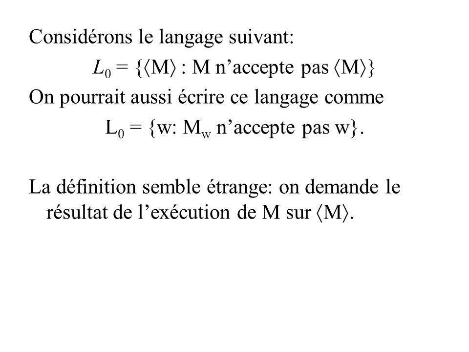 Considérons le langage suivant: L 0 = { M : M naccepte pas M } On pourrait aussi écrire ce langage comme L 0 = {w: M w naccepte pas w}. La définition