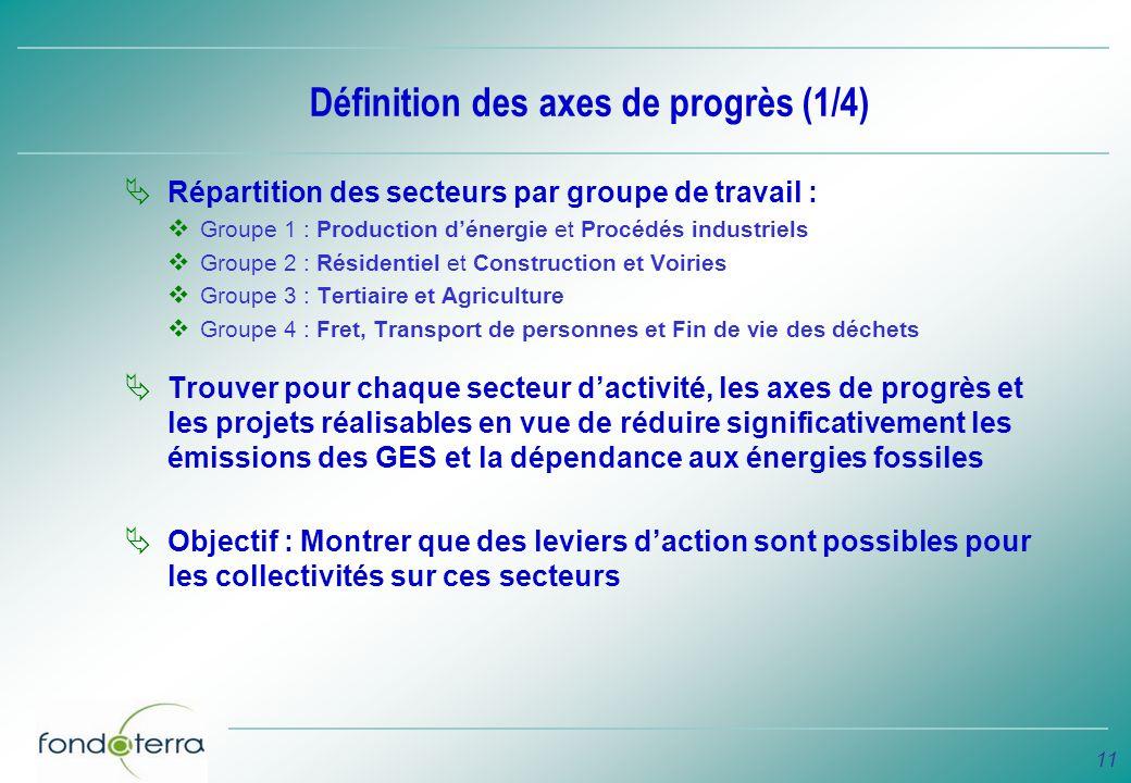 11 Définition des axes de progrès (1/4) Répartition des secteurs par groupe de travail : Groupe 1 : Production dénergie et Procédés industriels Groupe