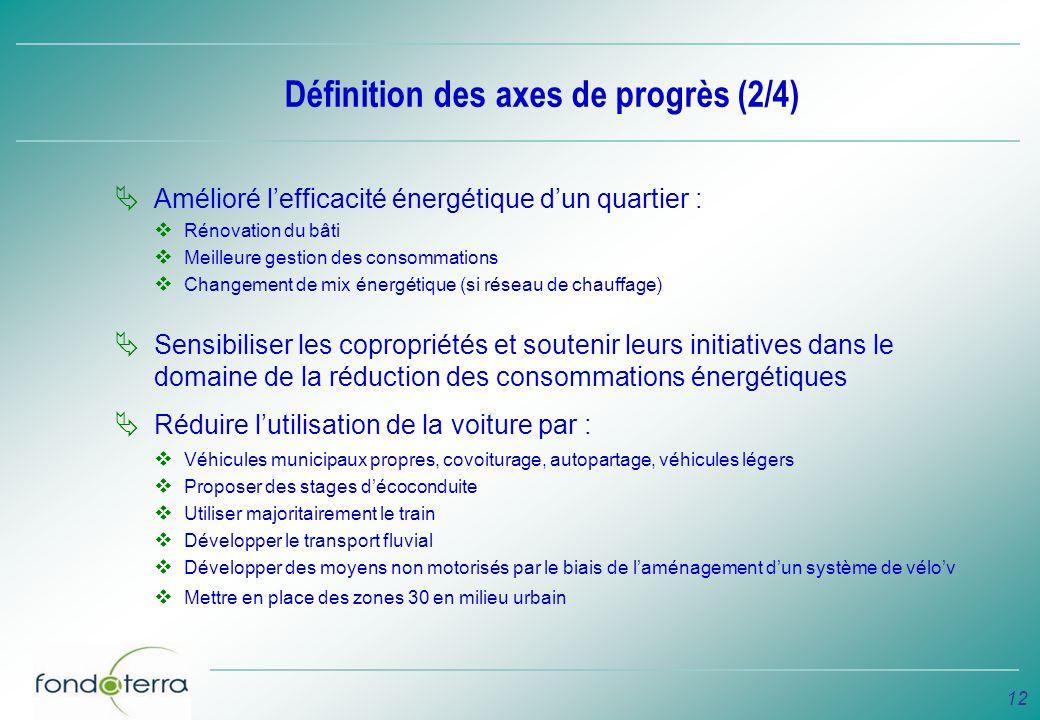 12 Définition des axes de progrès (2/4) Amélioré lefficacité énergétique dun quartier : Rénovation du bâti Meilleure gestion des consommations Changem